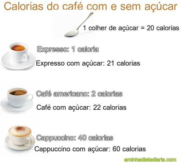 cafe engorda